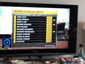 The results of Phoebe's throws at the British Championships