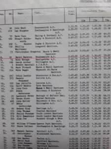 Isle of Wight Marathon results from 1980