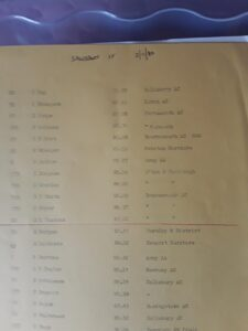 Salisbury Plain 15 results from 1980