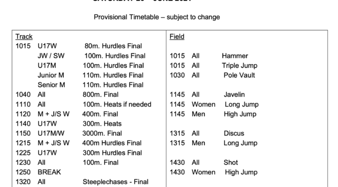 Track and Field Championships 2021